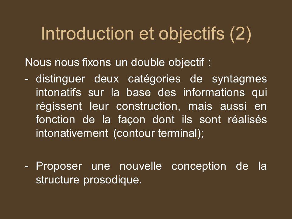 Introduction et objectifs (2)