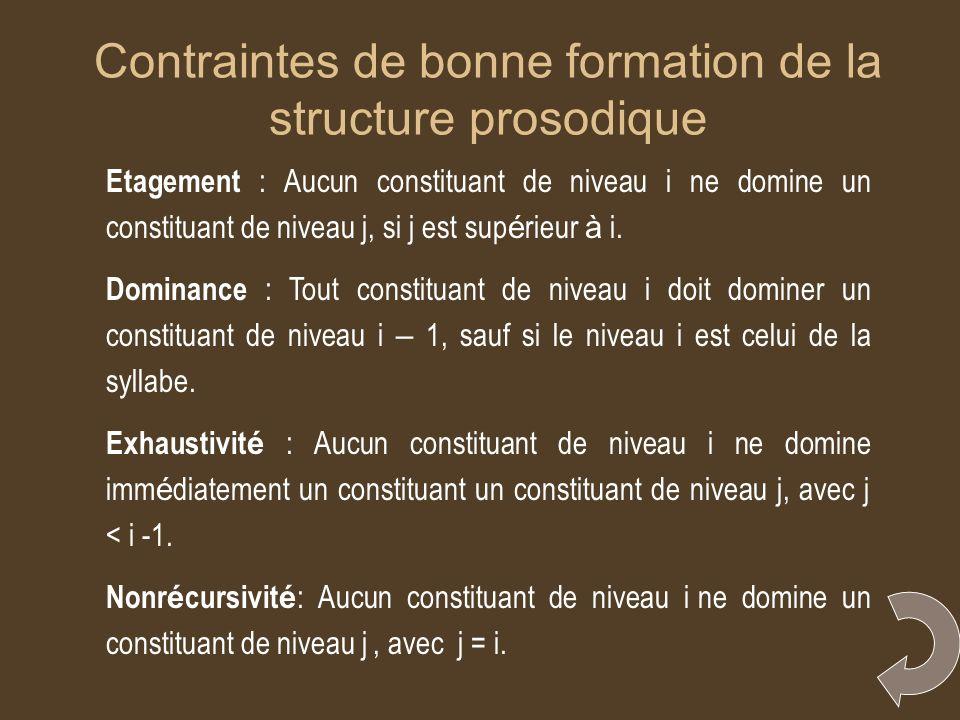 Contraintes de bonne formation de la structure prosodique