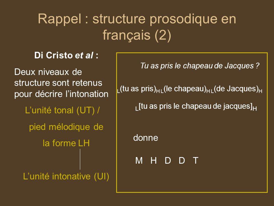 Rappel : structure prosodique en français (2)