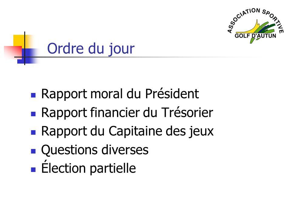 Ordre du jour Rapport moral du Président