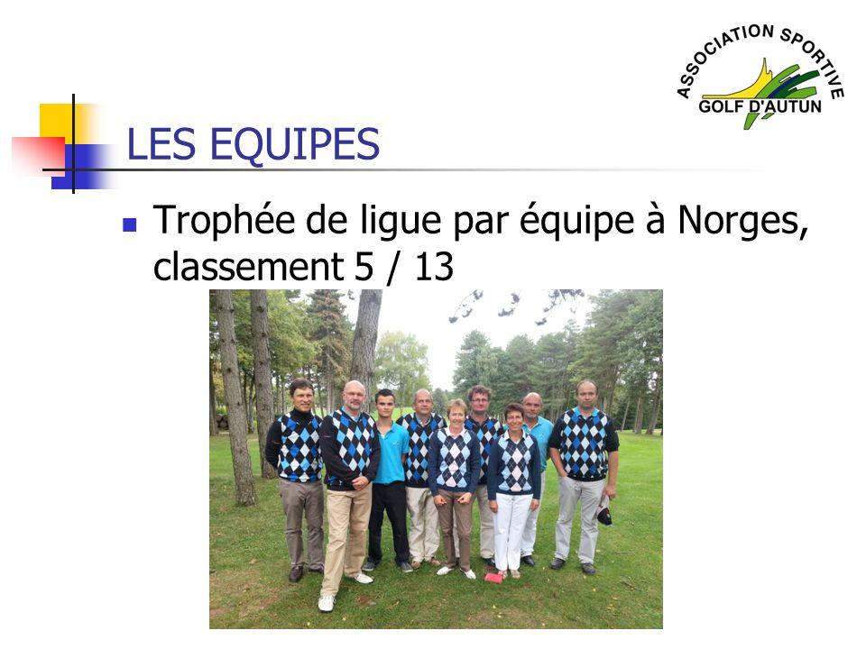 LES EQUIPES Trophée de ligue par équipe à Norges, classement 5 / 13