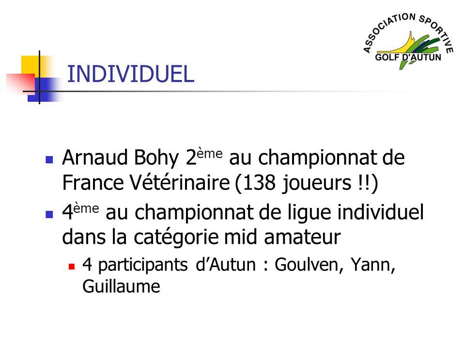 INDIVIDUEL Arnaud Bohy 2ème au championnat de France Vétérinaire (138 joueurs !!)