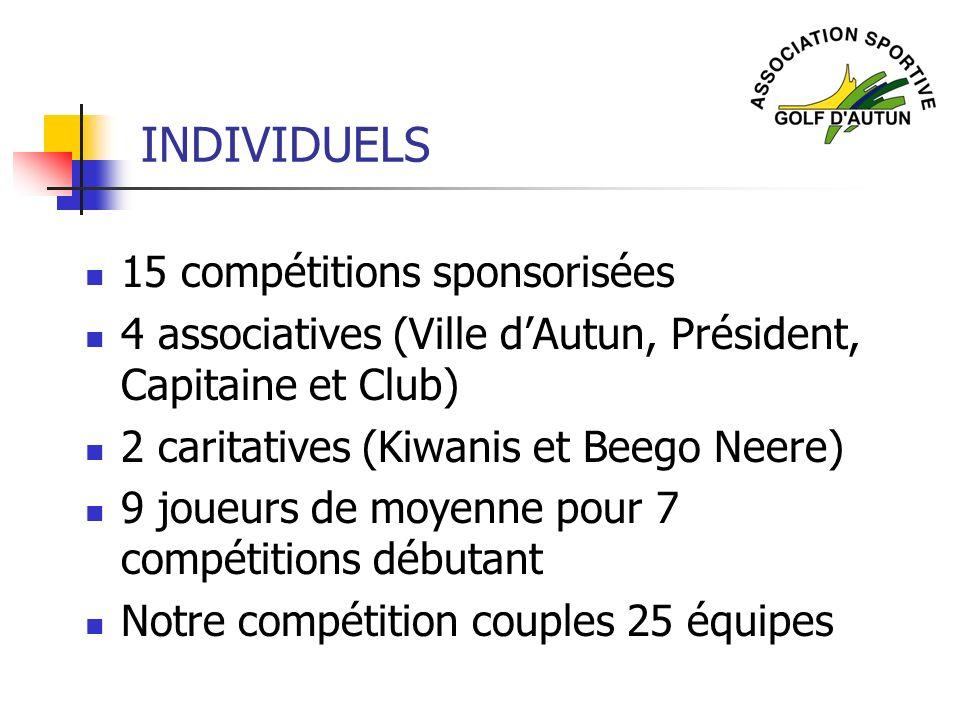 INDIVIDUELS 15 compétitions sponsorisées