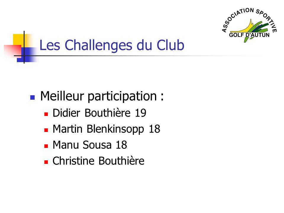 Les Challenges du Club Meilleur participation : Didier Bouthière 19