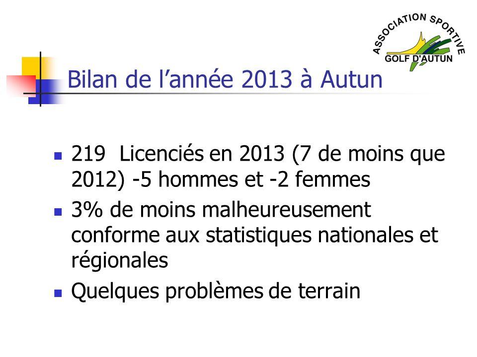 Bilan de l'année 2013 à Autun