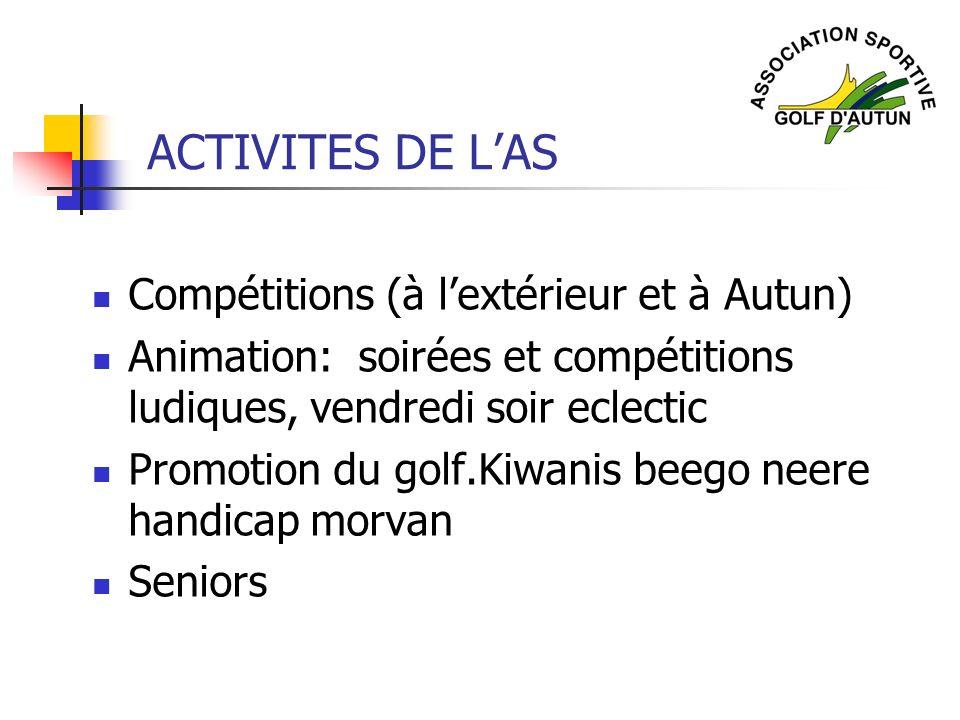 ACTIVITES DE L'AS Compétitions (à l'extérieur et à Autun)