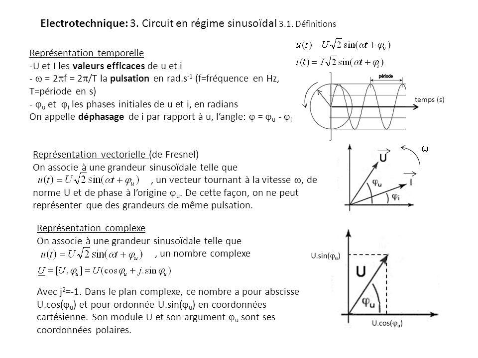 Electrotechnique: 3. Circuit en régime sinusoïdal 3.1. Définitions