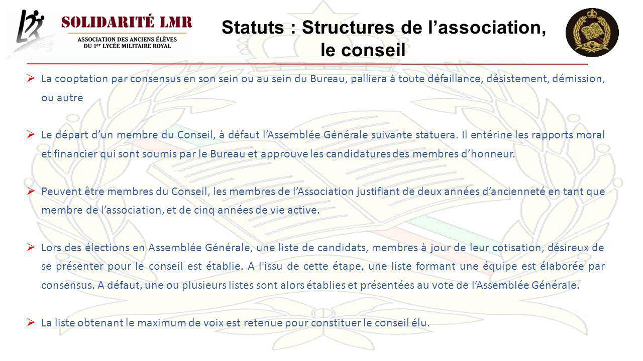 Statuts : Structures de l'association, le conseil
