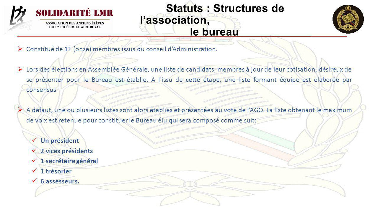 Statuts : Structures de l'association, le bureau