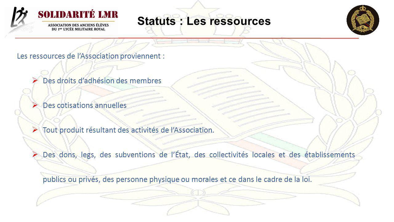 Statuts : Les ressources