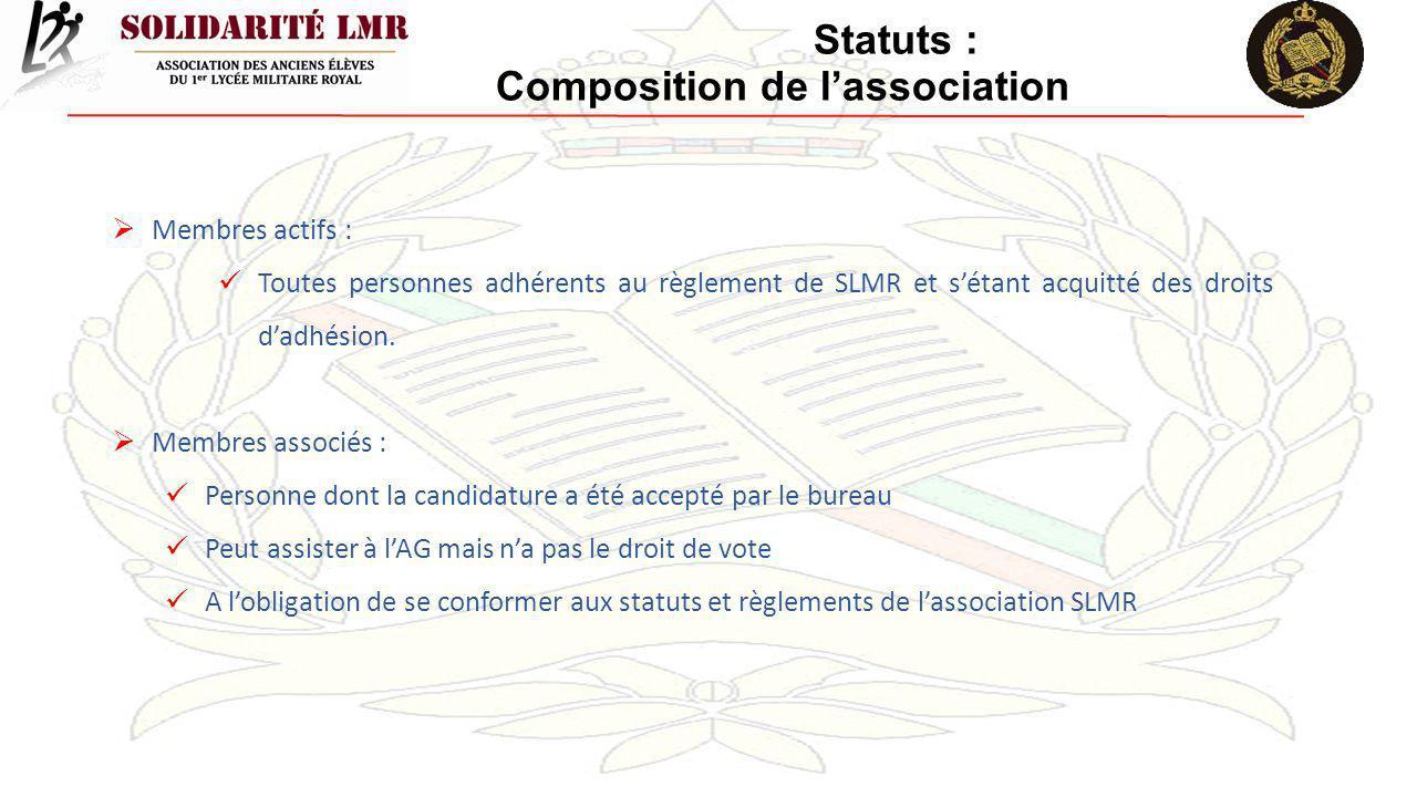 Statuts : Composition de l'association