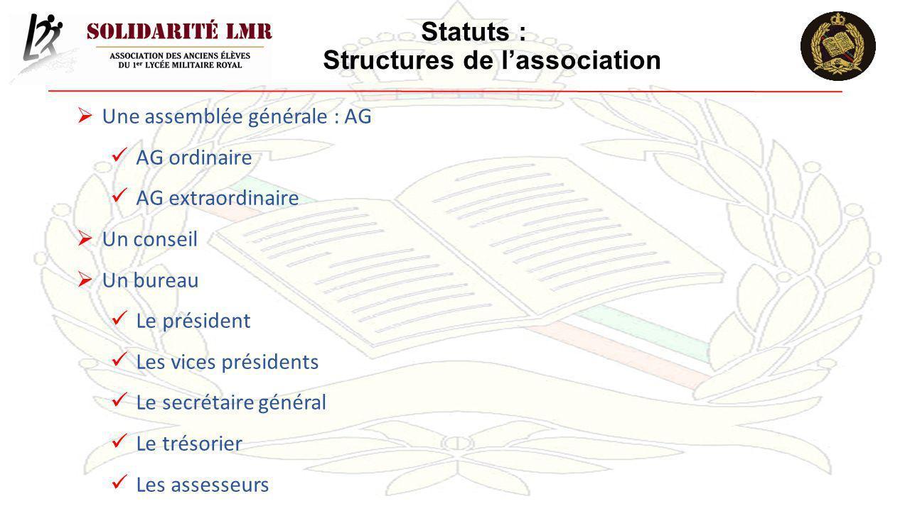 Statuts : Structures de l'association