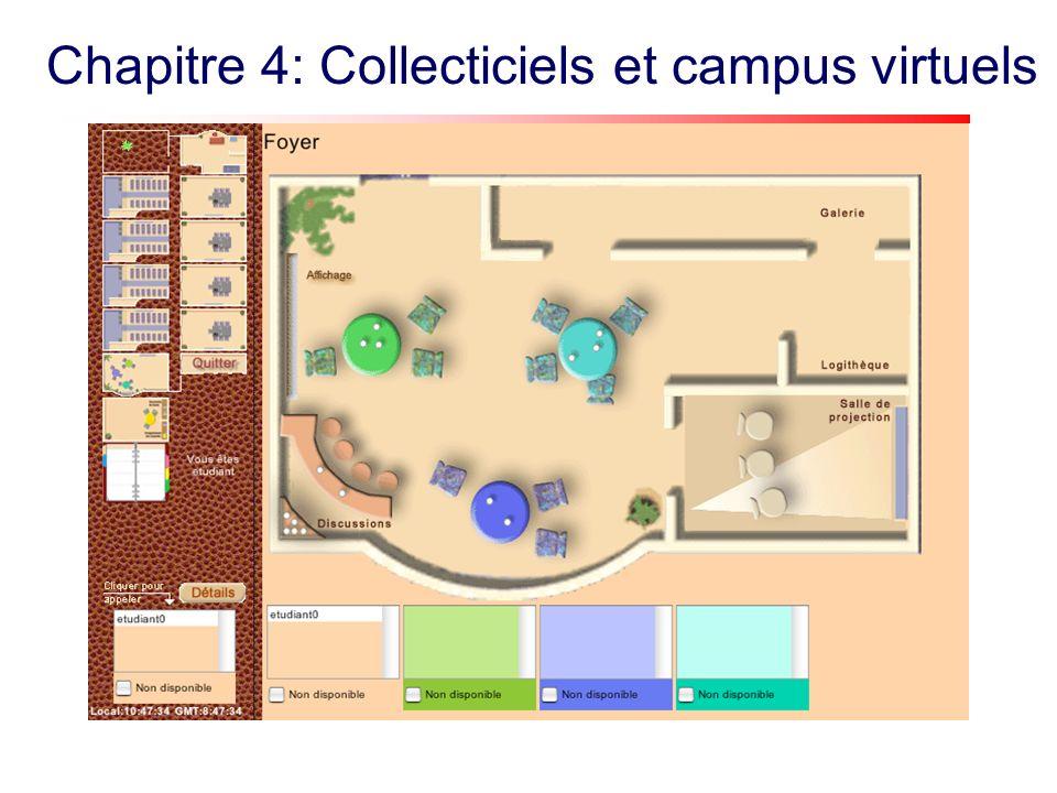 Chapitre 4: Collecticiels et campus virtuels