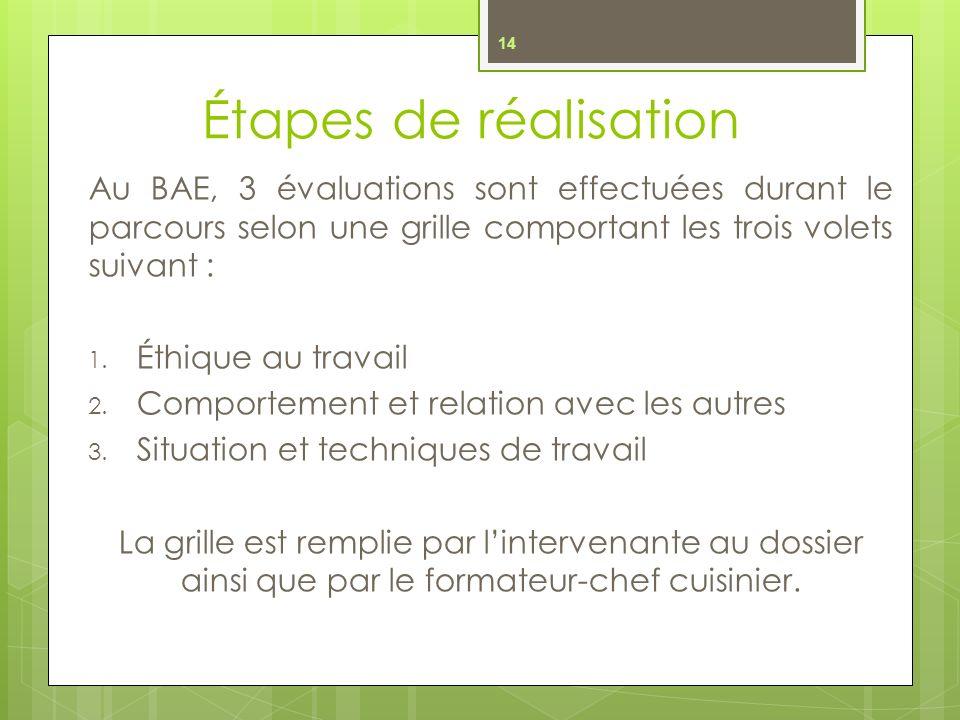 Étapes de réalisation Au BAE, 3 évaluations sont effectuées durant le parcours selon une grille comportant les trois volets suivant :