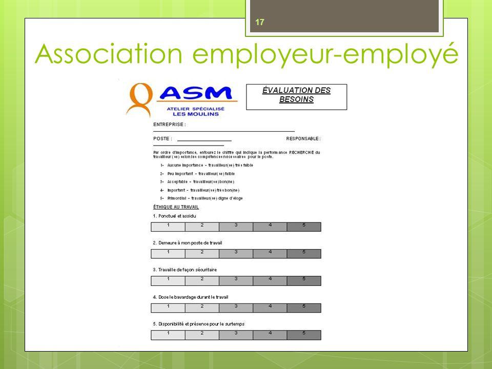 Association employeur-employé