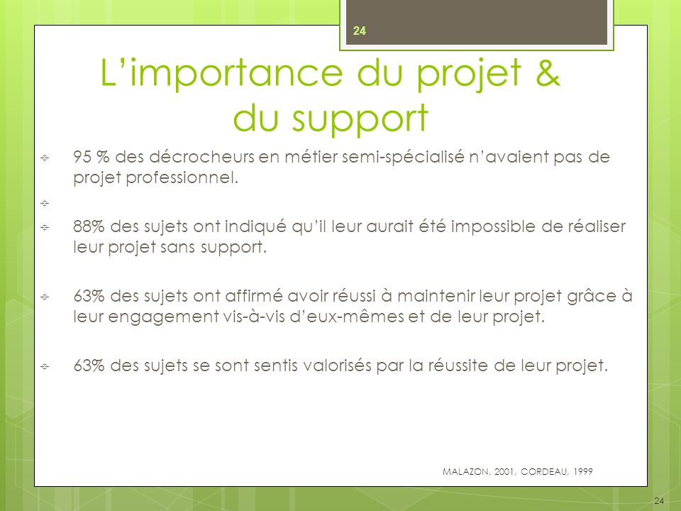 L'importance du projet & du support