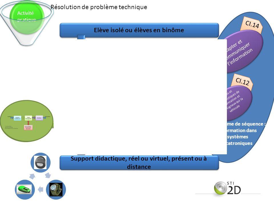 Activité pratique Résolution de problème technique. CI.14. Capter et communiquer l'information. Problème technique à résoudre.