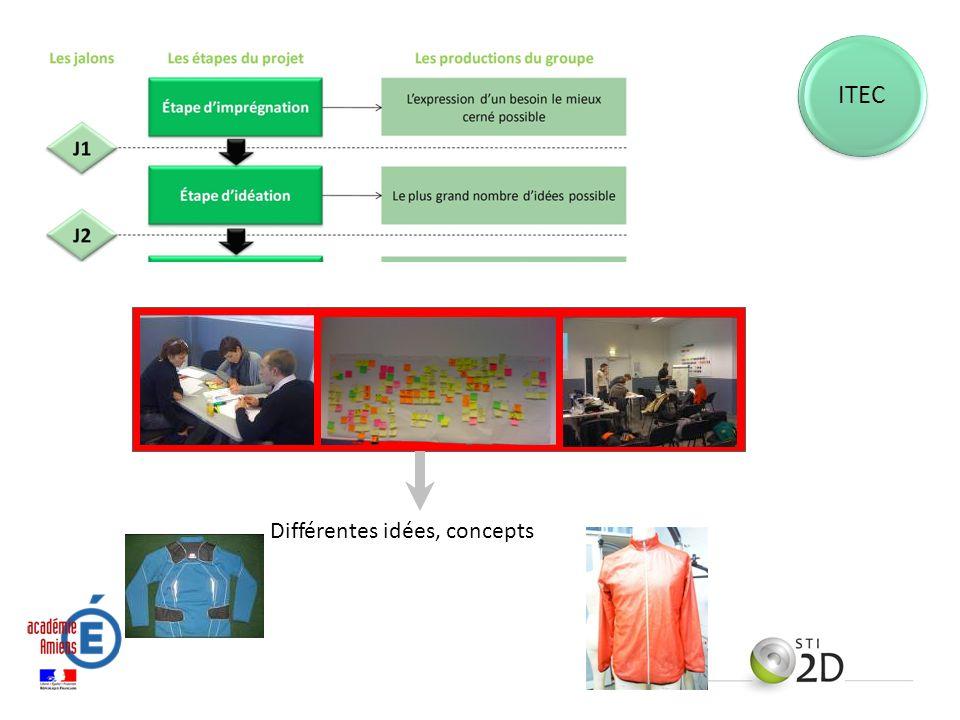 ITEC Différentes idées, concepts