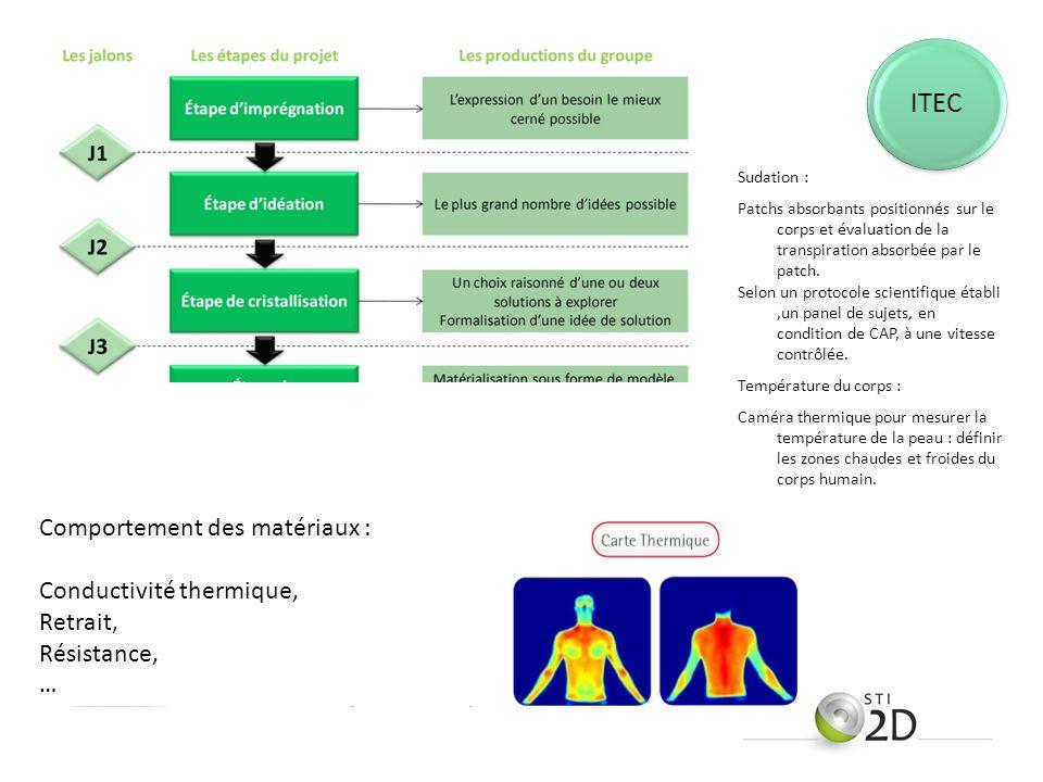 ITEC Comportement des matériaux : Conductivité thermique, Retrait,