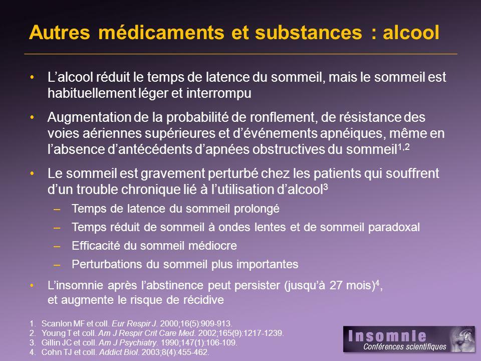 Autres médicaments et substances : alcool