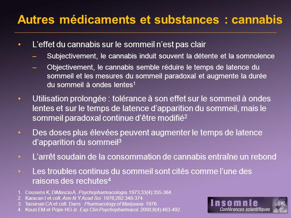 Autres médicaments et substances : cannabis