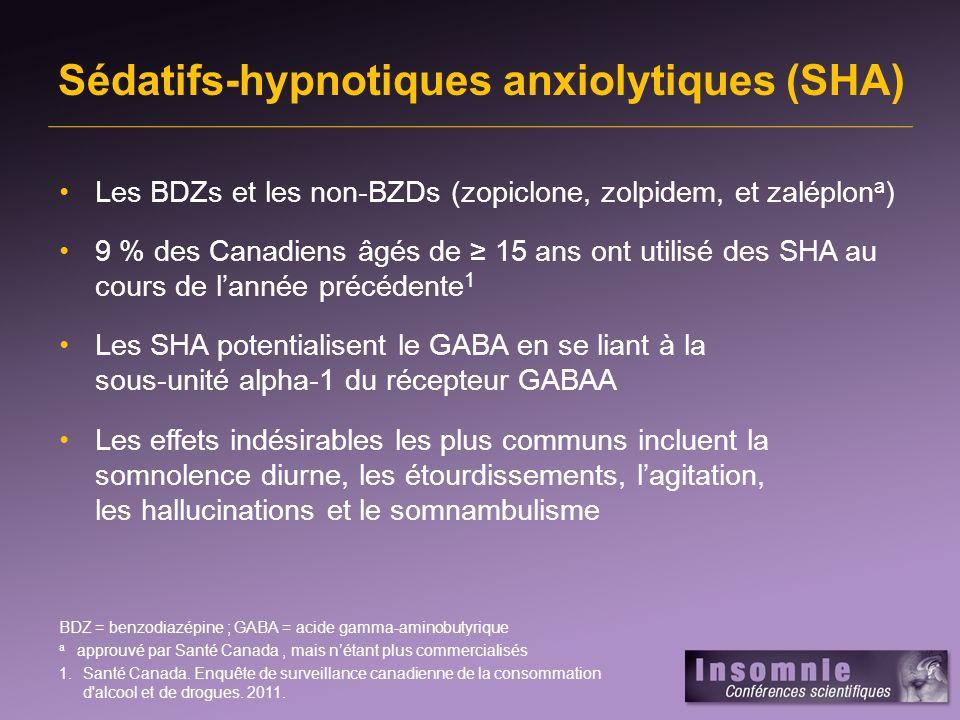Sédatifs-hypnotiques anxiolytiques (SHA)