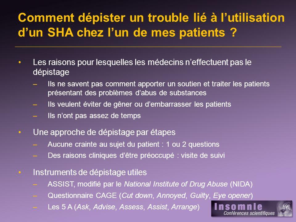 Comment dépister un trouble lié à l'utilisation d'un SHA chez l'un de mes patients