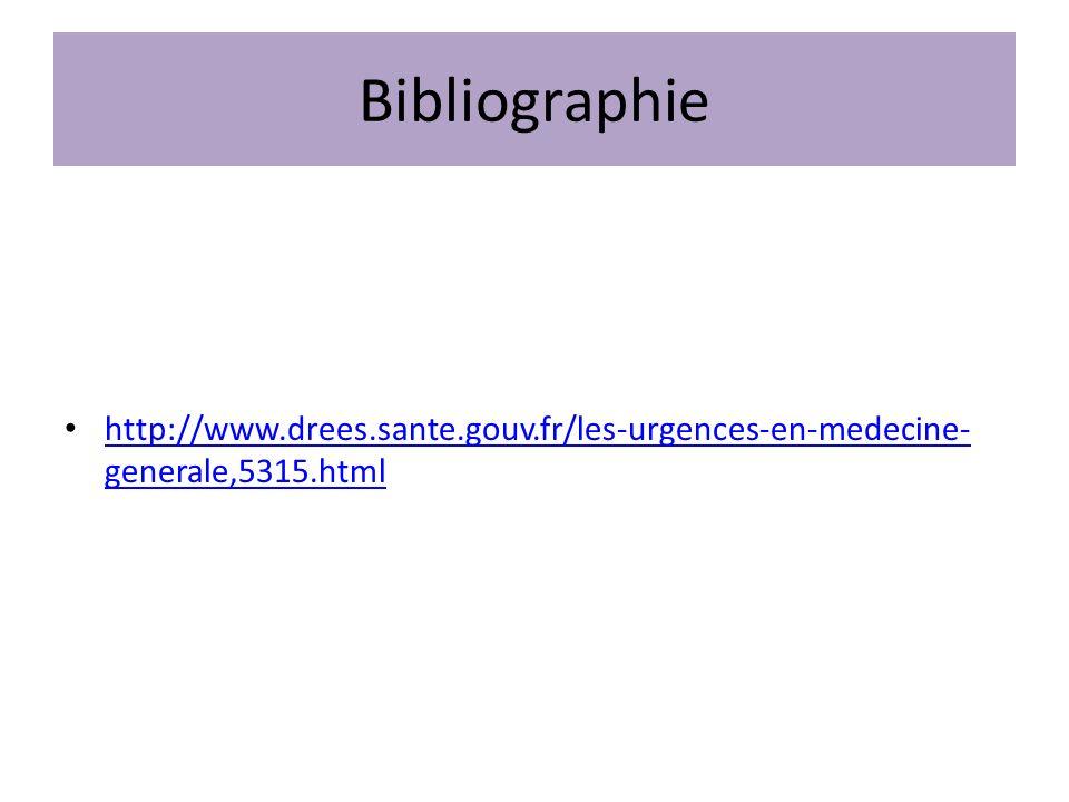 Bibliographie http://www.drees.sante.gouv.fr/les-urgences-en-medecine-generale,5315.html