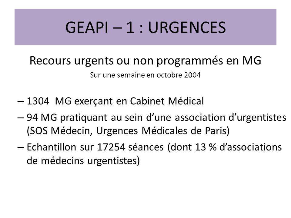 GEAPI – 1 : URGENCES Recours urgents ou non programmés en MG