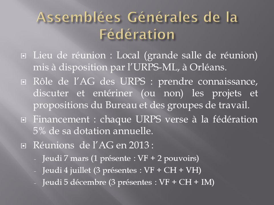 Assemblées Générales de la Fédération