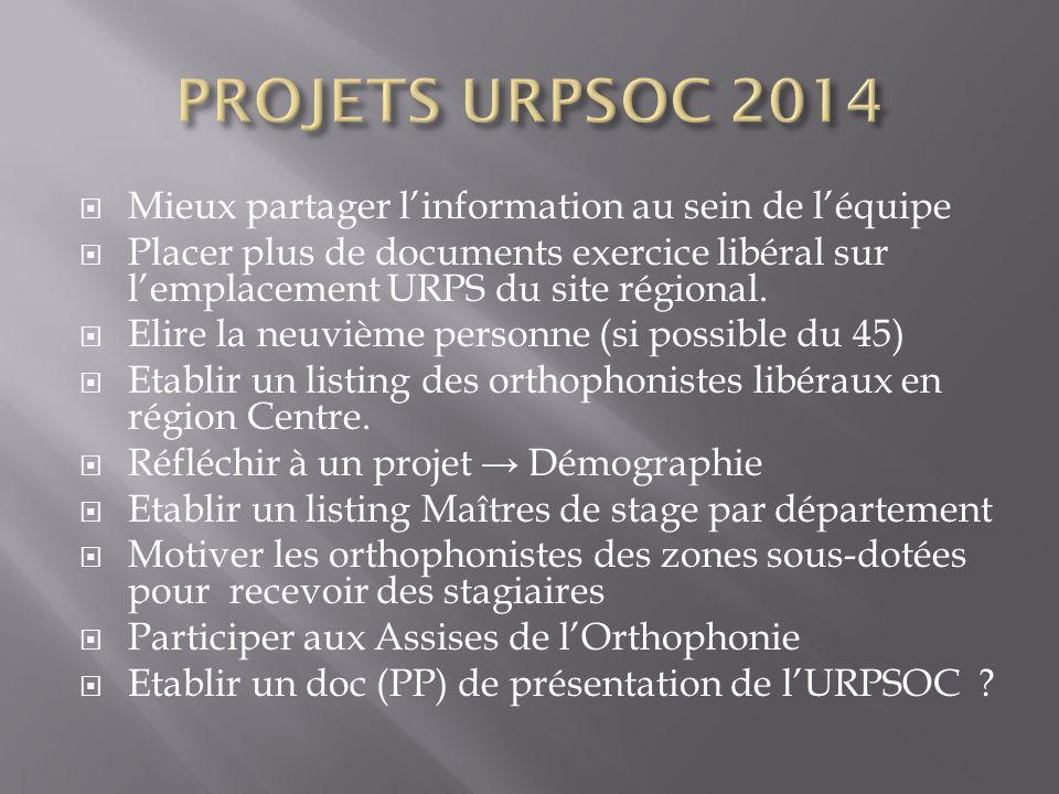 PROJETS URPSOC 2014 Mieux partager l'information au sein de l'équipe