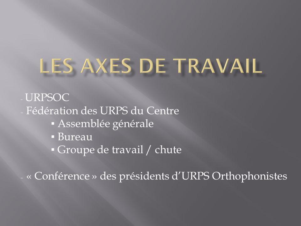 Les axes de travail Fédération des URPS du Centre ▪ Assemblée générale