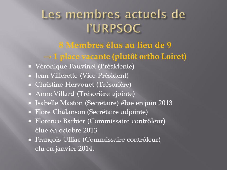 Les membres actuels de l'URPSOC