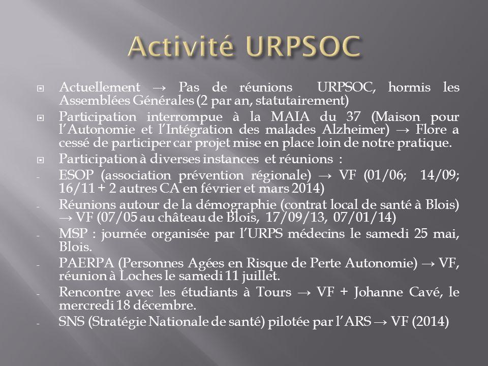 Activité URPSOC Actuellement → Pas de réunions URPSOC, hormis les Assemblées Générales (2 par an, statutairement)