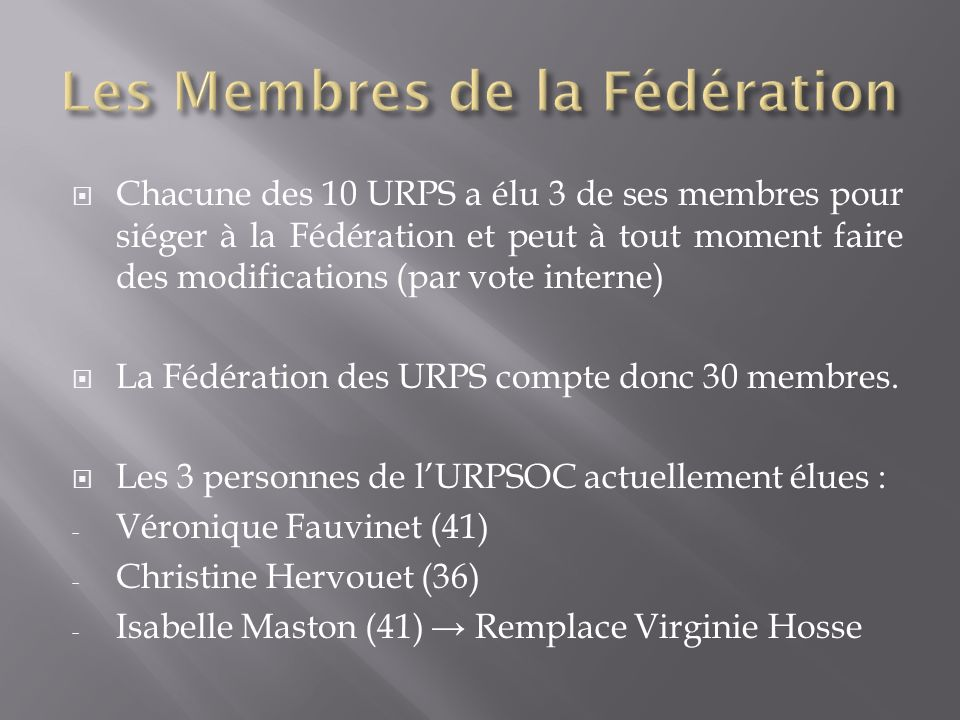 Les Membres de la Fédération