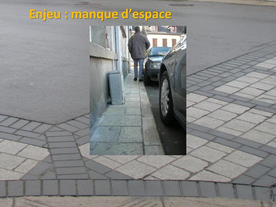 Enjeu : manque d'espace