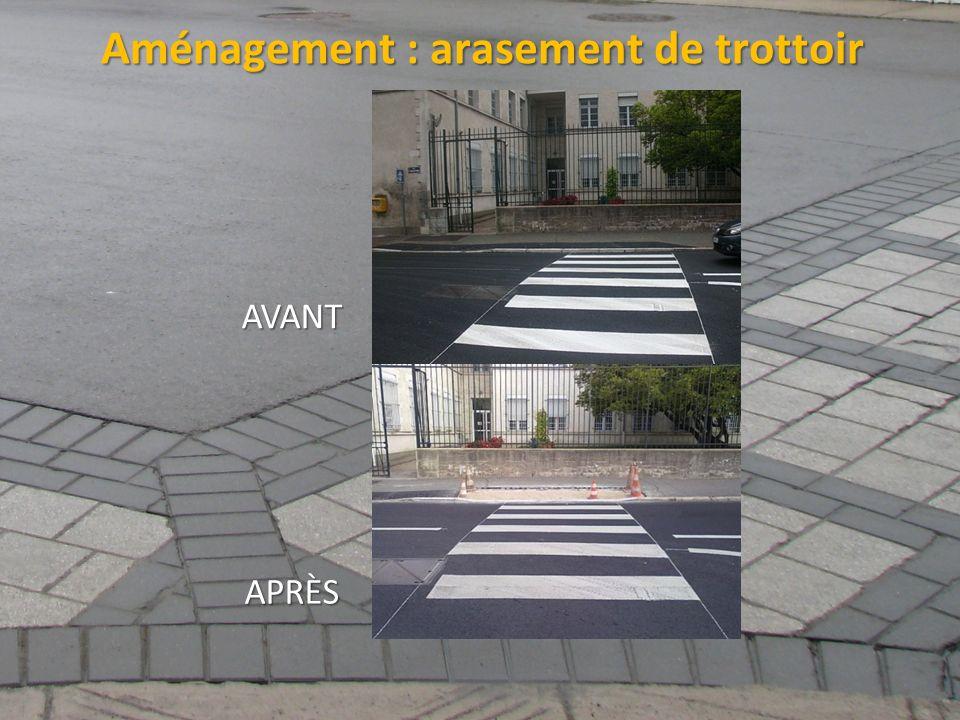 Aménagement : arasement de trottoir