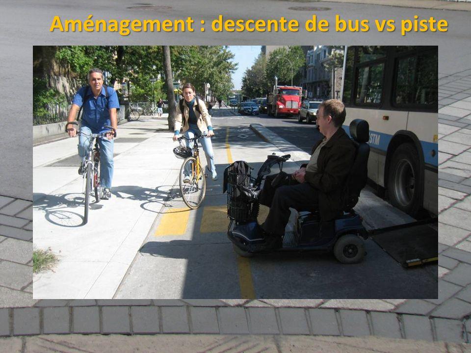 Aménagement : descente de bus vs piste
