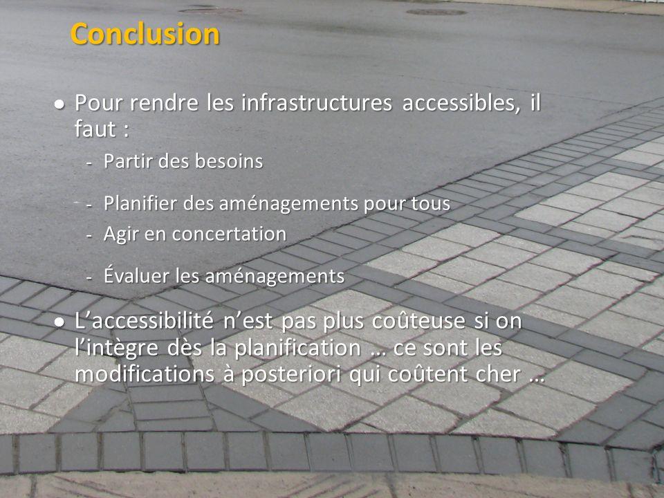 Conclusion Pour rendre les infrastructures accessibles, il faut :