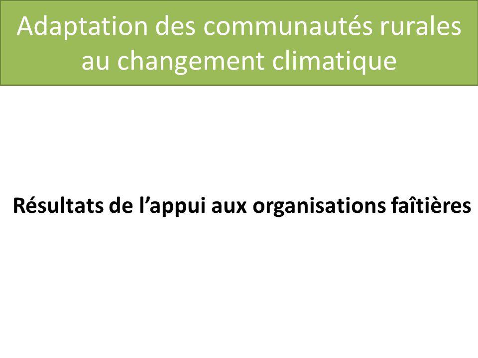 Adaptation des communautés rurales au changement climatique
