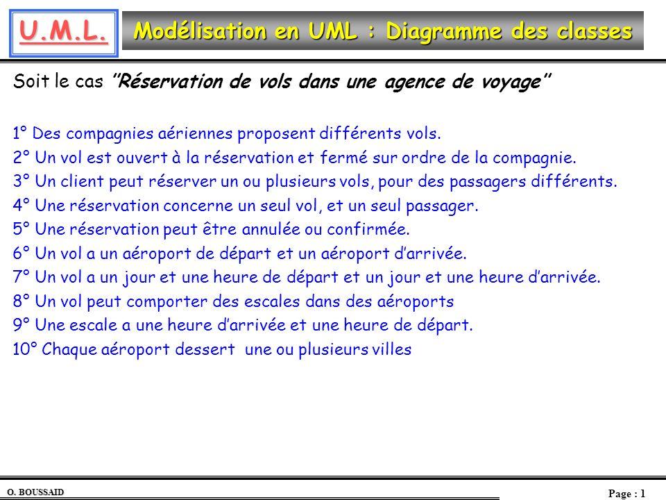 Modélisation en UML : Diagramme des classes