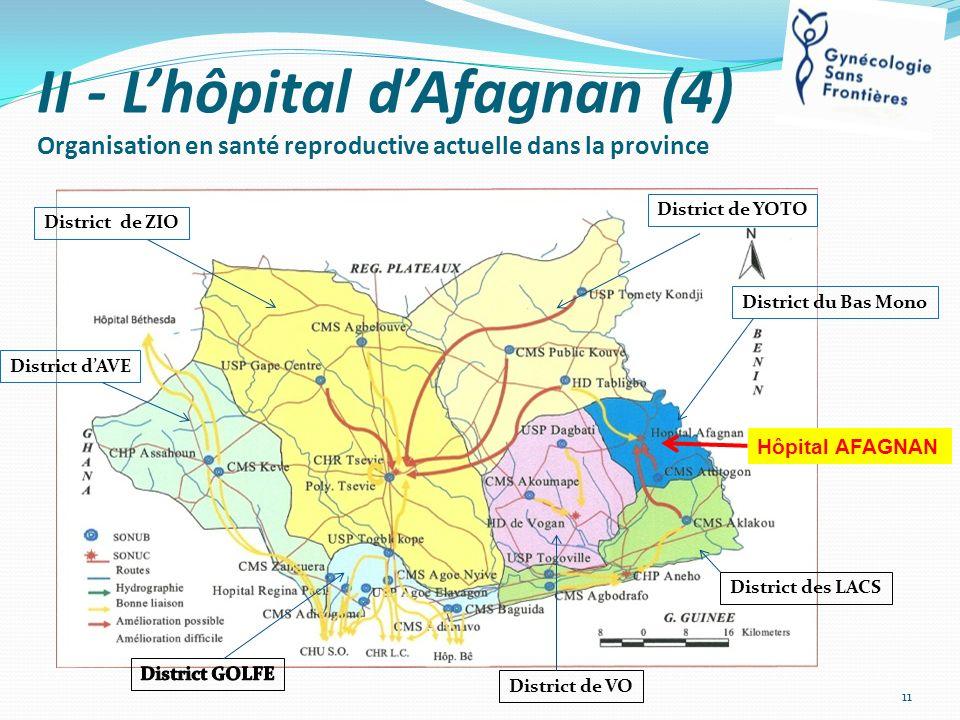 II - L'hôpital d'Afagnan (4) Organisation en santé reproductive actuelle dans la province