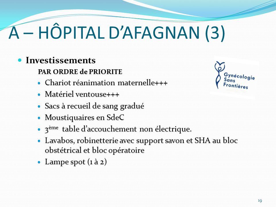 A – HÔPITAL D'AFAGNAN (3)
