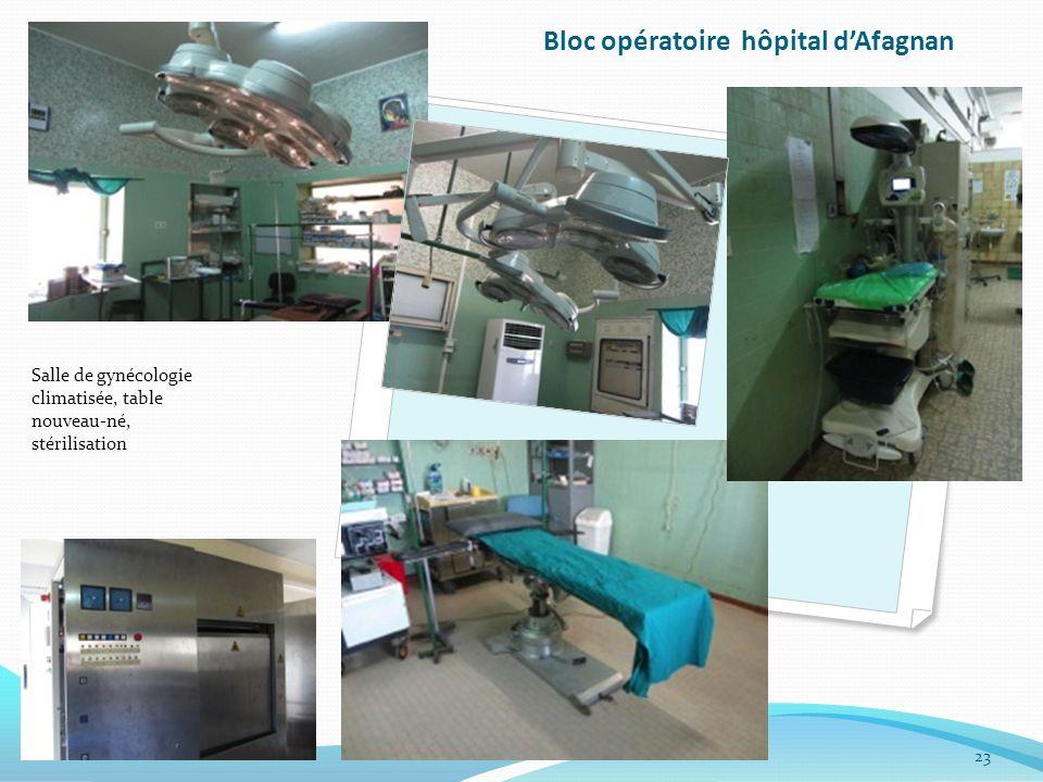 Bloc opératoire hôpital d'Afagnan
