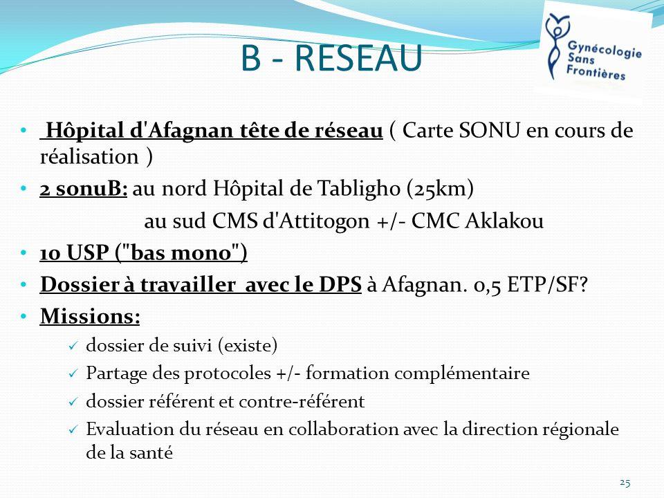 B - RESEAU Hôpital d Afagnan tête de réseau ( Carte SONU en cours de réalisation ) 2 sonuB: au nord Hôpital de Tabligho (25km)