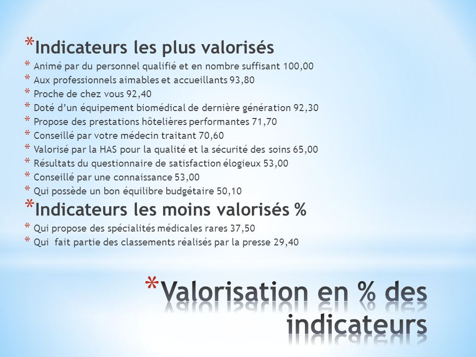 Valorisation en % des indicateurs