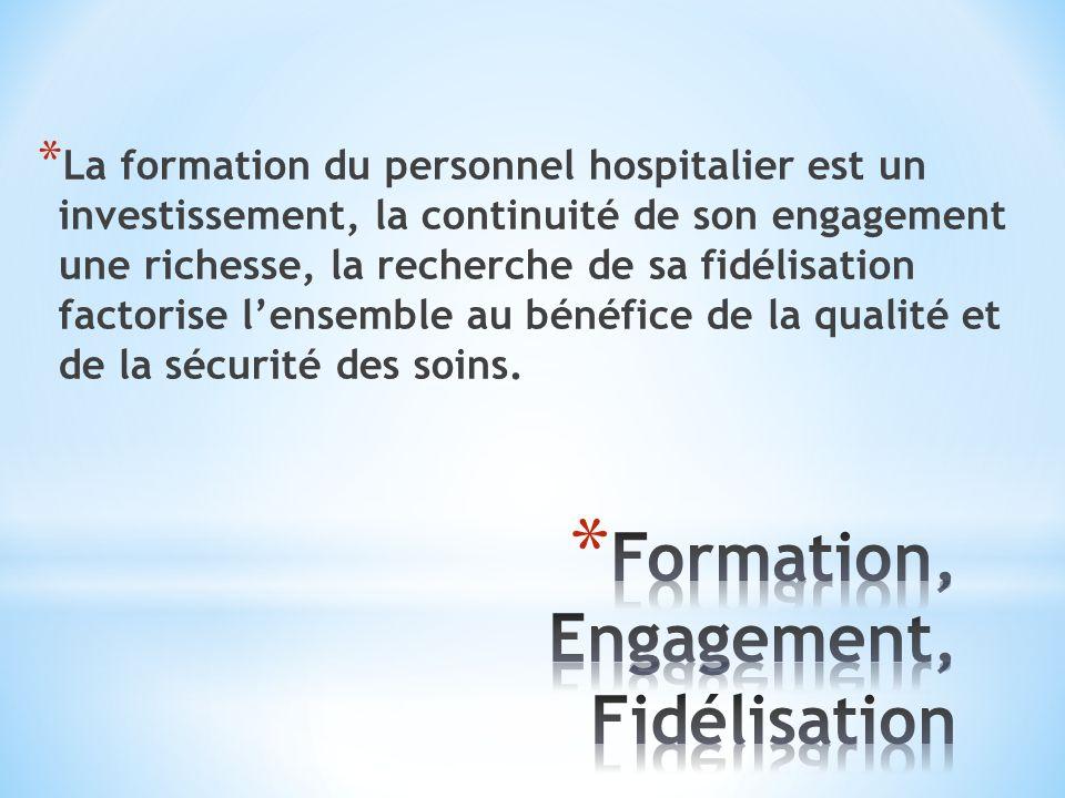 Formation, Engagement, Fidélisation