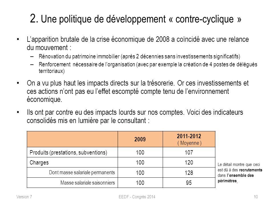 2. Une politique de développement « contre-cyclique »