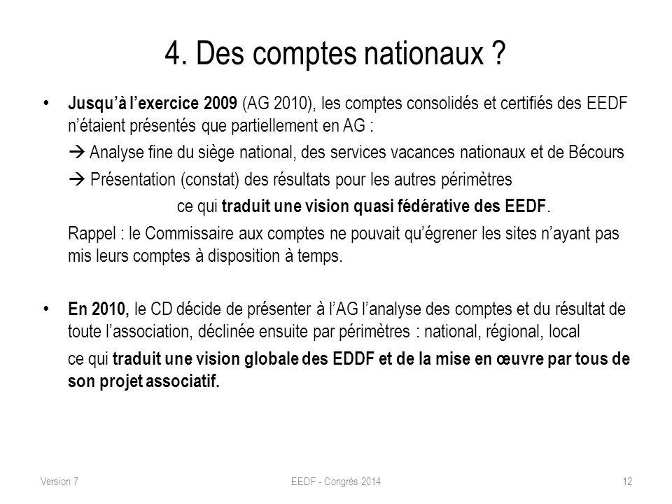 4. Des comptes nationaux
