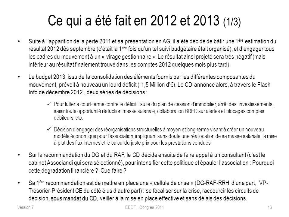 Ce qui a été fait en 2012 et 2013 (1/3)
